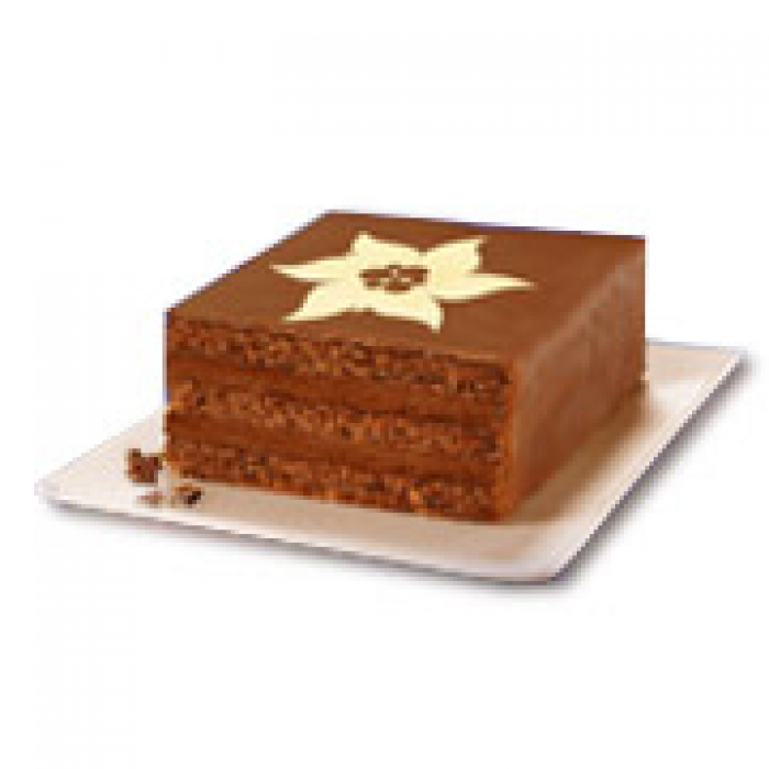 What Makes A Cake Product Tender